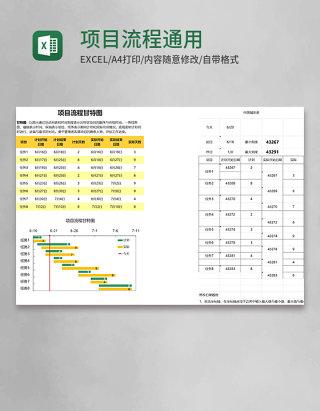 实用项目流程甘特图通用Excel模板