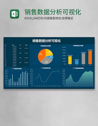 销售数据分析可视化Execl模板