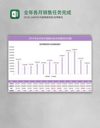 全年各月销售任务完成情况柱状图excel表格模板