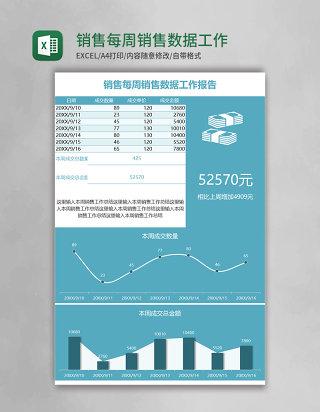 蓝色简约销售每周销售数据工作报告Excel模板