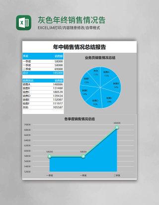 灰色年终销售情况总结报告Excel模板