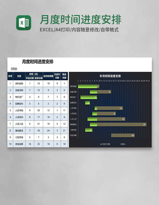 月度时间进度安排Excel模板