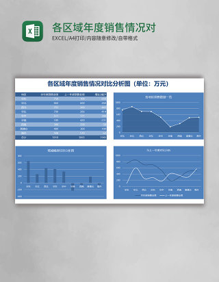 各区域年度销售情况对比分析图excel表格