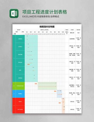 项目工程进度计划表甘特图格excel模板
