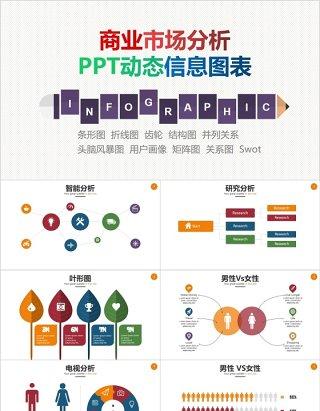 创意商业市场分析PPT动态信息图表