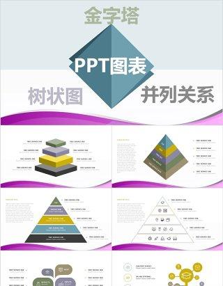 原创创意树状图并列关系PPT图表