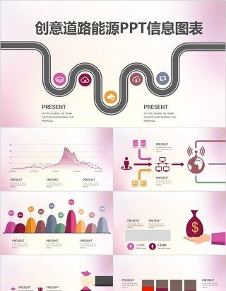 原创创意道路能源PPT信息图表
