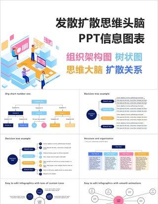 发散扩散思维头脑PPT信息图表