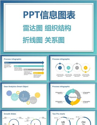 原创蓝色雷达图组织结构PPT信息图表