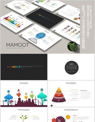 创意拼图人群定位分析数据对比可视化图表PPT素材模板MAMOOT Powerpoint
