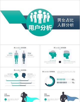 用户分析男女占比人群分析PPT元素素材
