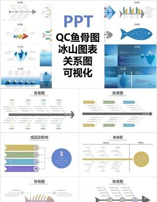 QC鱼骨图冰山图关系图PPT可视化图表