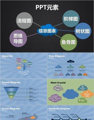 流程图思维导图阶梯图树状图鱼骨图PPT信息图表元素