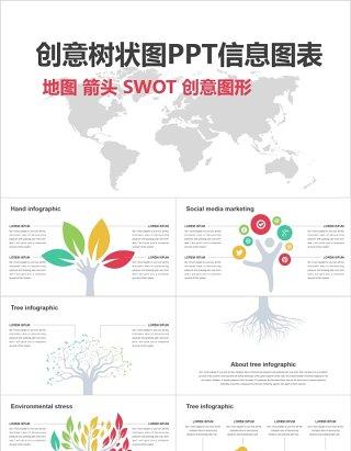 原创创意地图树状图PPT信息图表