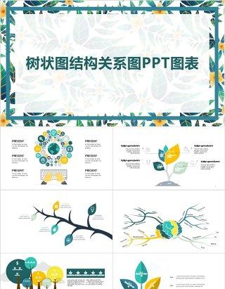 树状图结构关系图PPT图表