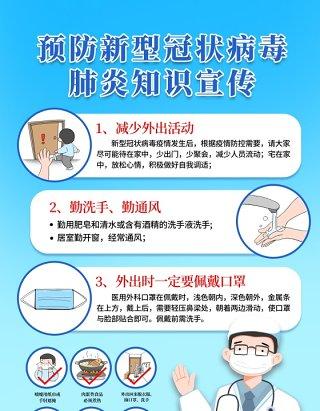 预防新型冠状病毒肺炎知识宣传疫情防控复工知识宣传海报PSD模板素材