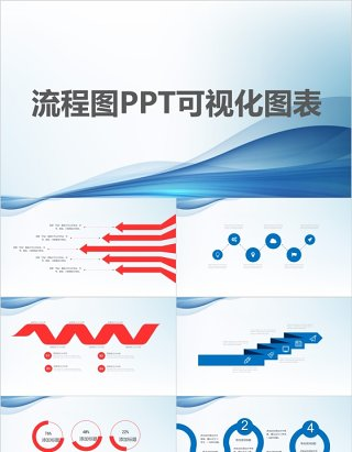 流程图PPT可视化图表