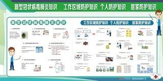 疫情防控复工返岗新型冠状病毒工作区域个人居家防护知识大型公告宣传栏展板PSD模板素材