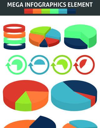 圆形饼图并列柱状折线信息图形元素海报/PPT可编辑矢量素材