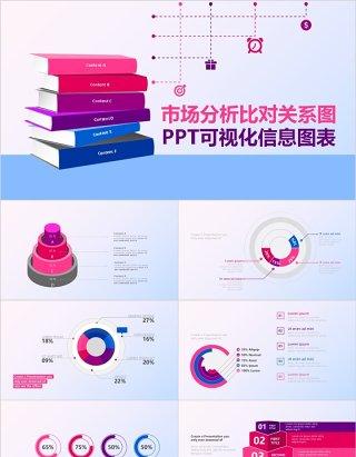 彩色市场全面分析对比关系图PPT可视化信息图表模板