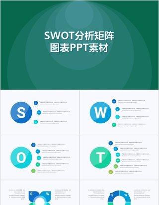 SWOT分析矩阵图表PPT素材