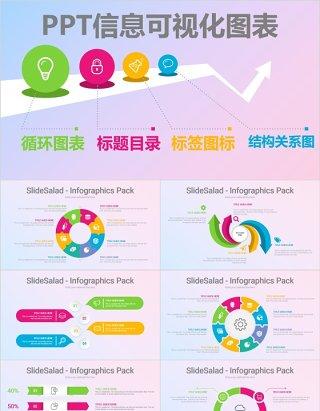 原创标题目录循环图表PPT信息可视化图表模板
