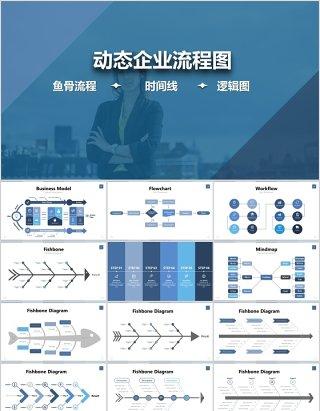 原创商务企业流程图鱼骨流程时间线PPT模板