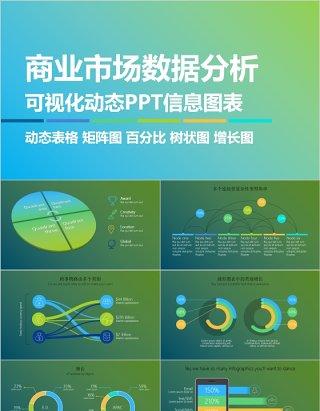 原创高端商业市场数据分析可视化PPT动态信息图表