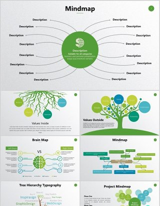 内外部树状图价值观脑图项目思维导图组织结构关系图PPT元素可编辑素材