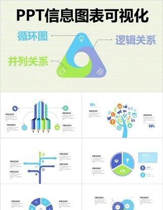 循环图并列逻辑关系图表PPT信息可视化模板