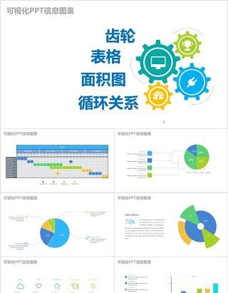 原创循环关系可视化PPT信息图表