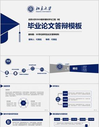蓝色实用研究生毕业设计论文答辩报告PPT模板10)