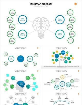 思维导图头脑风暴思维树PPT图表素材Mindmap Slides Powerpoint Template