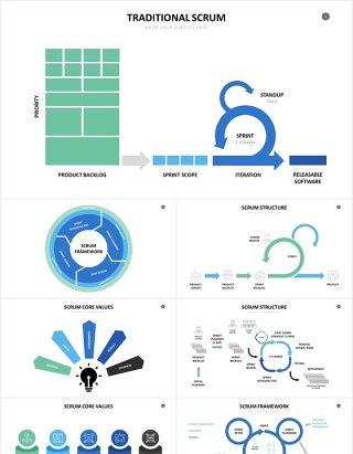 企业管理核心价值观图表PPT素材SCRUM Powerpoint Template