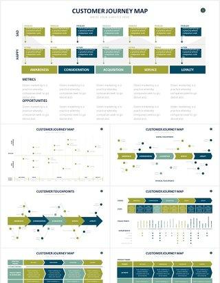 客户旅游旅程图计划安排表格箭头信息图表PPT素材Customer Journey Map PowerPoint Template
