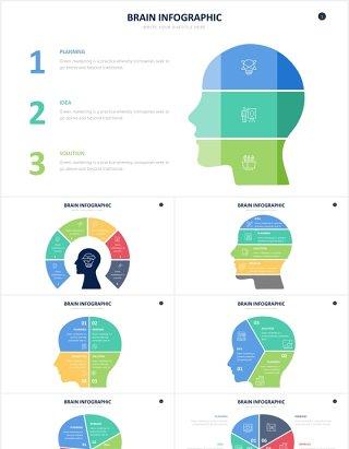 头脑大脑拼图PPT信息图表素材Brain Powerpoint Slides