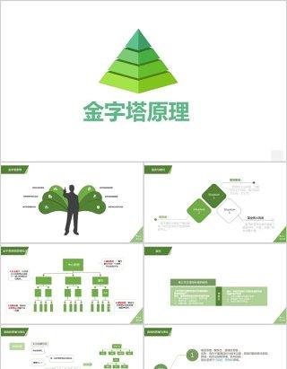 金字塔原理企业内训PPT培训课件