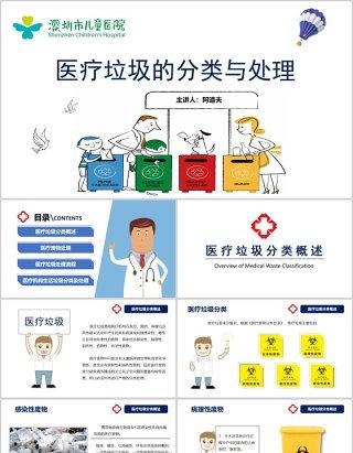 医疗垃圾的分类与处理PPT培训课件模板