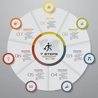 7个步骤循环图表PPT图表元素