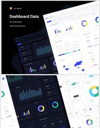 数据可视化仪表板UI工具包数据后端管理电子商务的场景