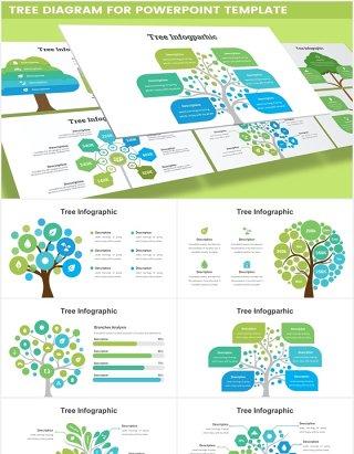 创意树形树状图PPT信息图表可视化素材Tree Diagram for Powerpoint Template