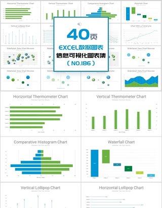 40页EXCEL数据图表信息可视化图表集