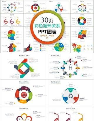 30页彩色循环关系ppt图表