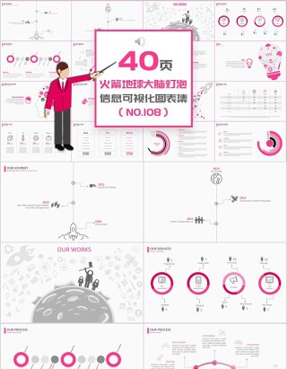 40页火箭地图大脑灯泡信息可视化图表集