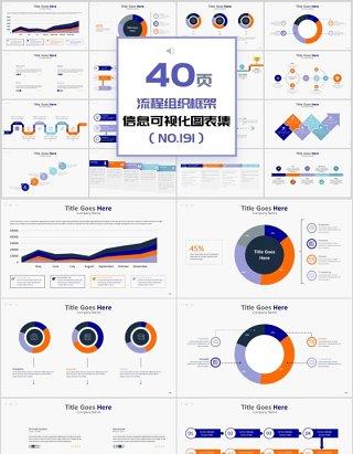 40页组织流程组织架构图信息可视化图表集
