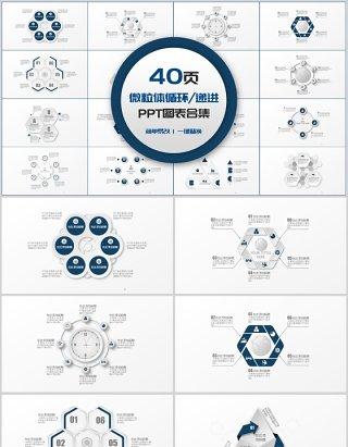 微立体循环递进PPT信息图表合集