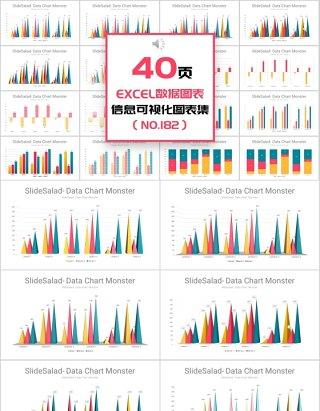 40页EXCEL数据图表新可视化图表集