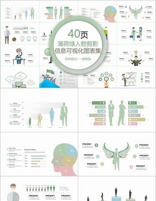 40页薄荷绿人物剪影信息可视化图表集
