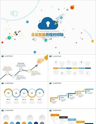 企业发展历程时间轴
