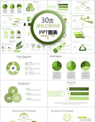 30页绿色三项关系ppt图表